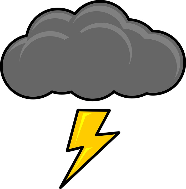 symbol pogody