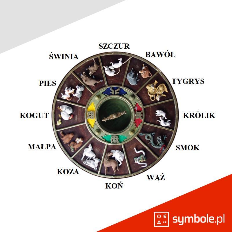 chińskie znaki zodiaku